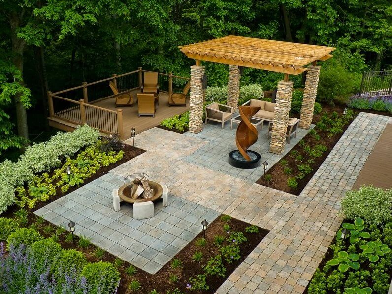 What are the Different Types of Landscaping Features?